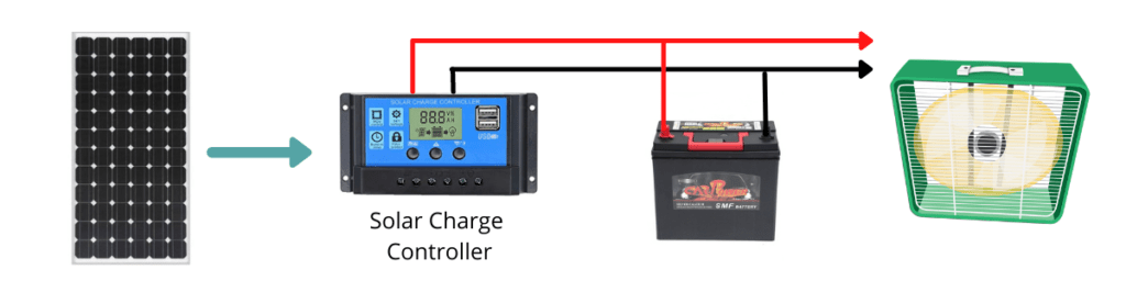 How to connect a PWM Solar Charge controller