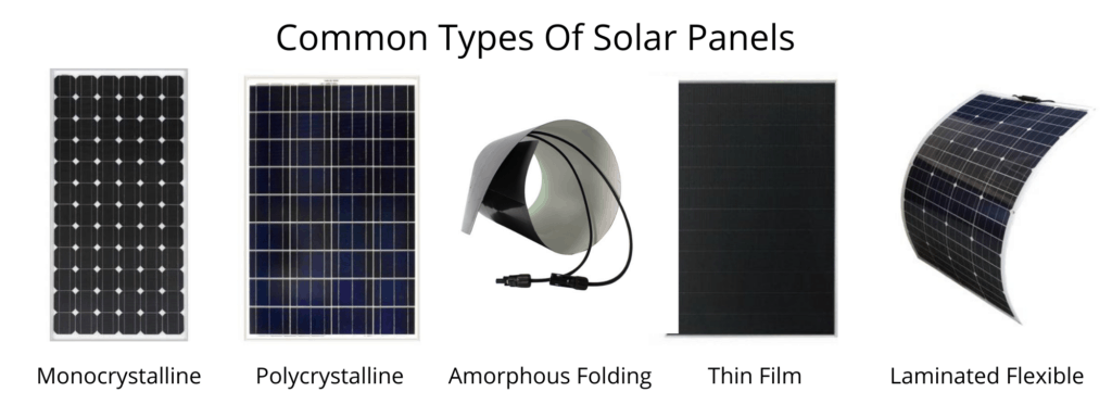 Which types of solar panels are best? An image with 5 types of solar panels