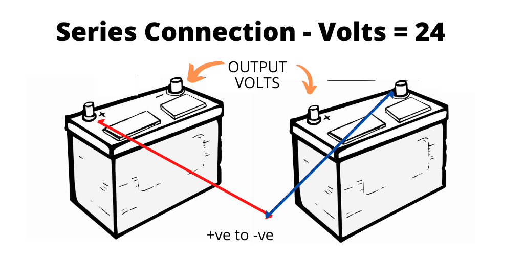 Overcharging batteries with solar panels - battery connections in series - can a solar panel charge a 12 volt battery?