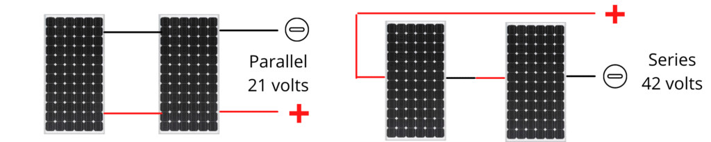 Can you overcharge a battery with a solar panel?