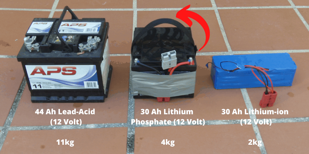 Compare lead-acid and lithium batteries - what size battery for trolling motor?