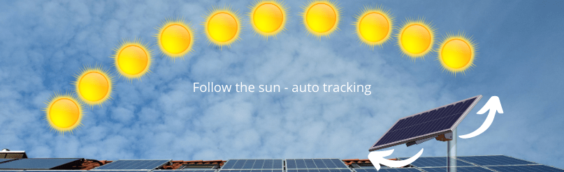 Dual axis solar tracker panel output gains