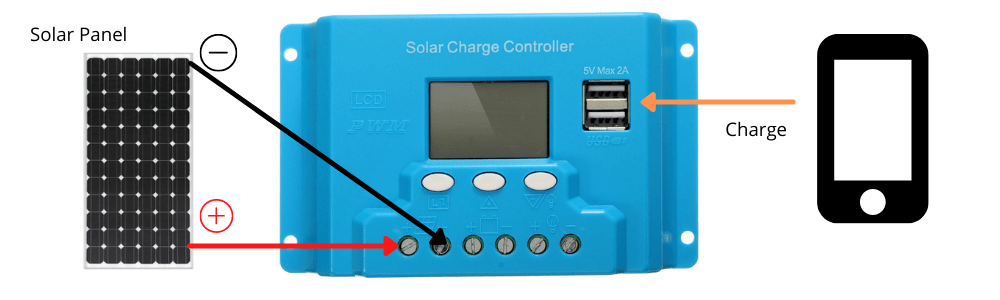 PWM solar charge controller can charge a smartphone
