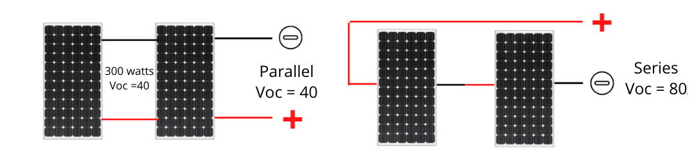 Series and parallel connections of solar modules - dc cable loss calcs