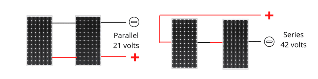 Solar panels in series and parallel for PWM MPPT tests