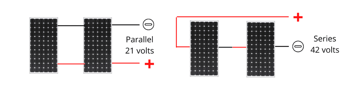 Connect 100 watt solar panels in series or parallel increase watts