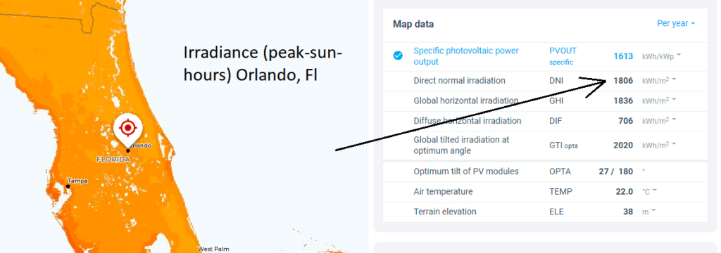 How much sunshine Tampa Fl for solar power output?