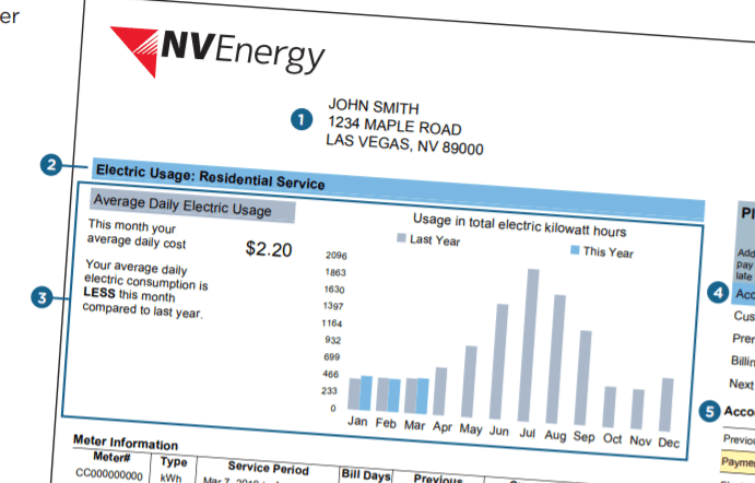 How much energy does a Nevada home use?