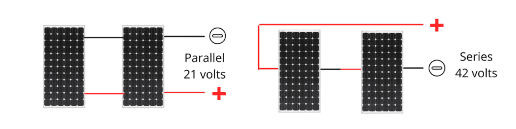 Series connected solar panels for MPPT battery charging