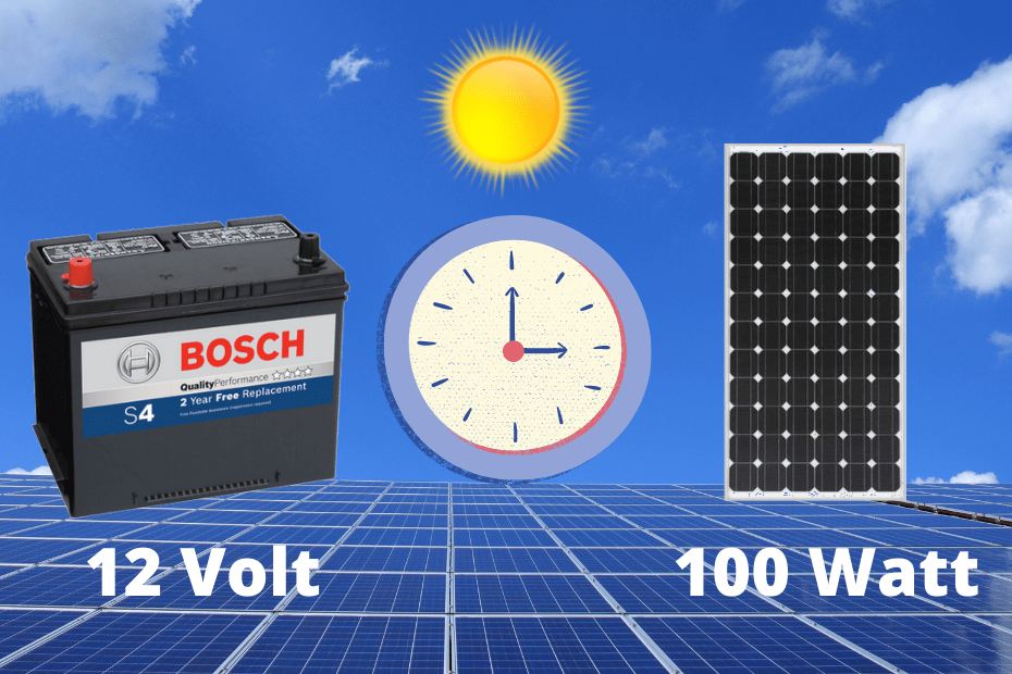 How Long To Charge 12v battery With 100 Watt Solar Panel_featured image