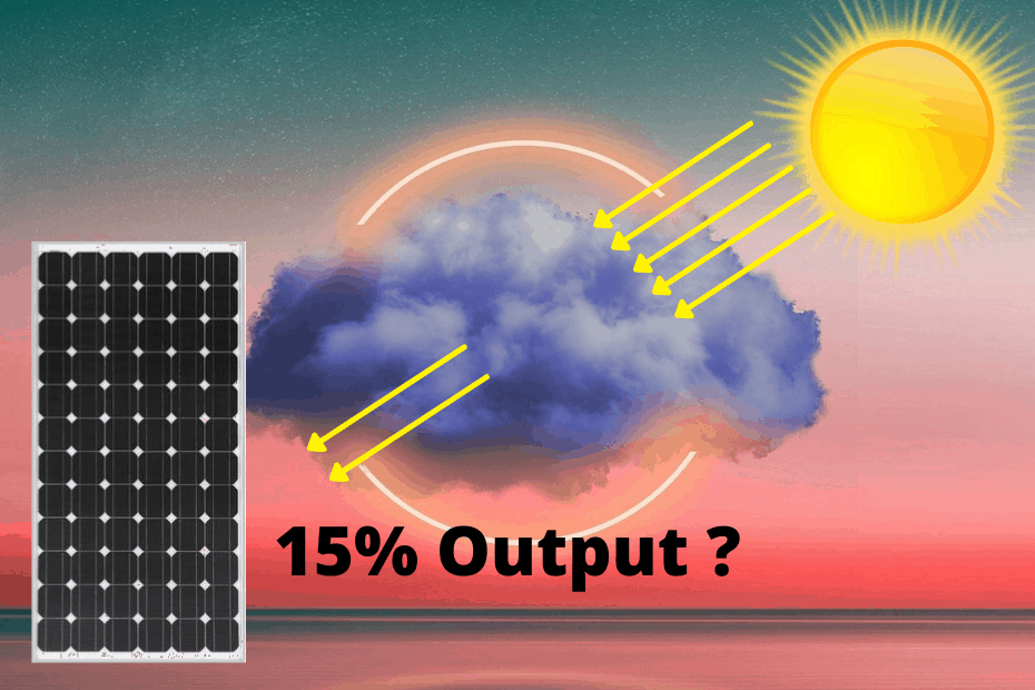 Do Solar Panels Work on A Cloudy Day_featured image