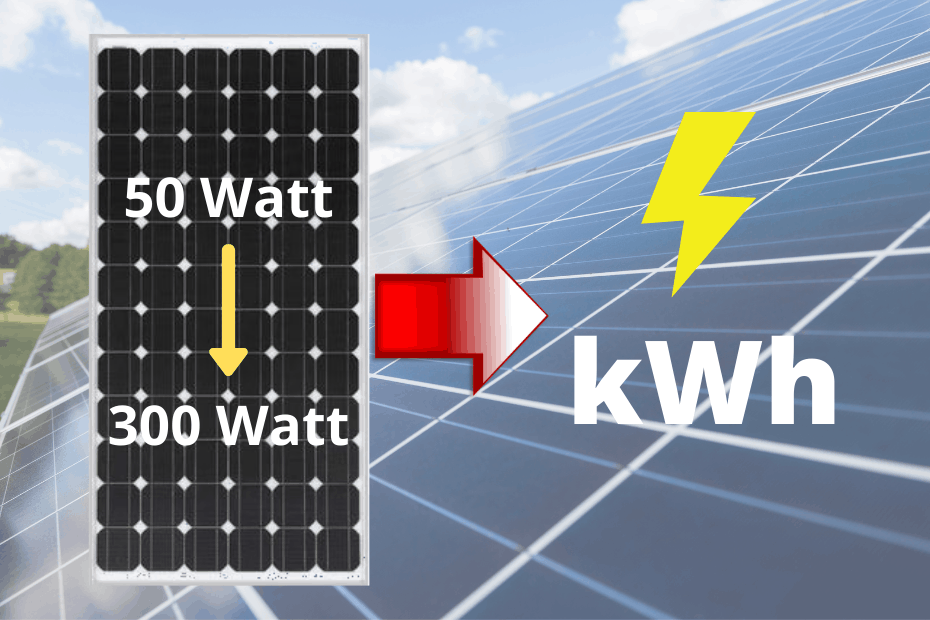 How Many kWh Does A Solar Panel Produce Per Day?_featured image