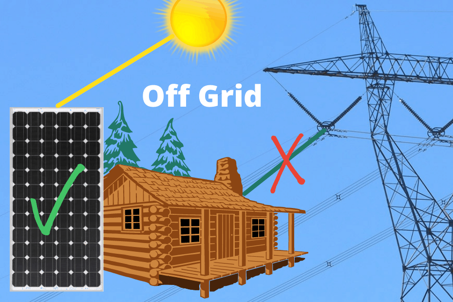 What Is An Off Grid Solar System_featured image
