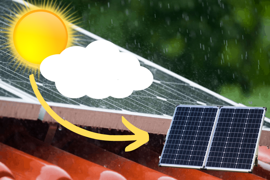 Do Solar Panels Need Direct Sunlight_featured image
