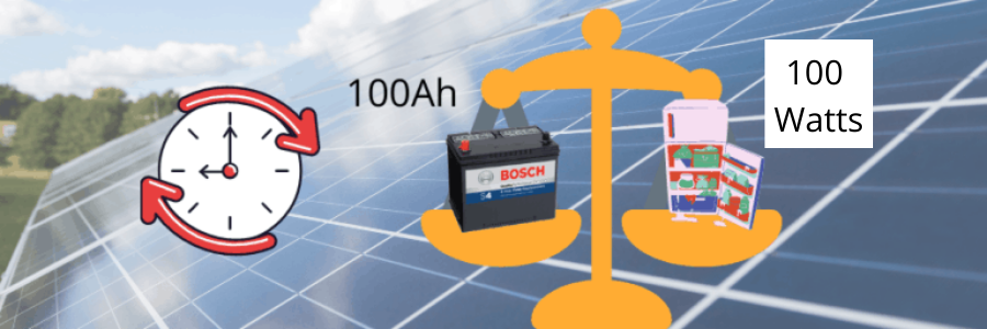 How Long Can A 100ah Battery Run An Appliance That Requires 100w_post top