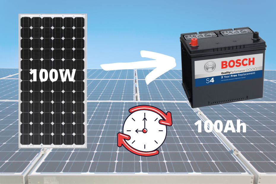 How long 100w solar panel take charge 100ah battery_featured image