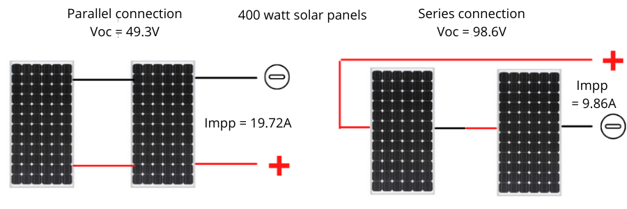 400 watt solar parallel or series connections