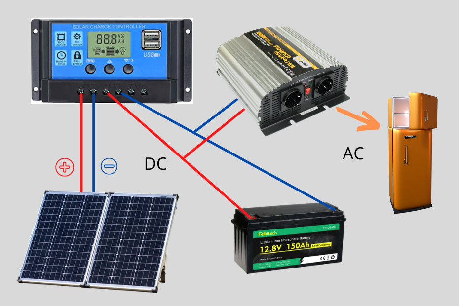 How to connect components of a DIY solar generator