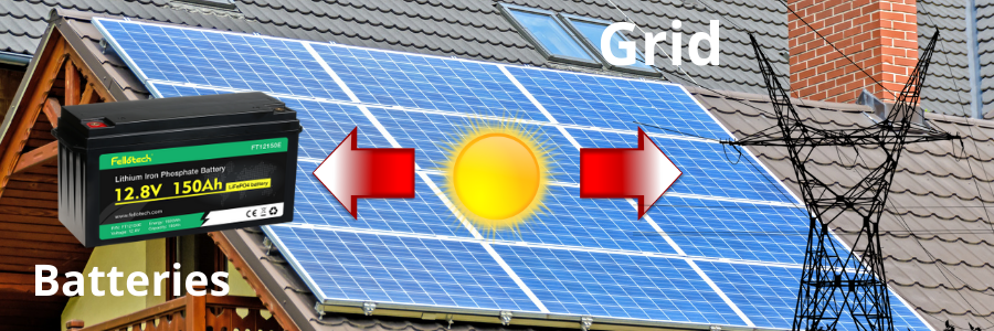 Off Grid And On Grid Solar System Definition